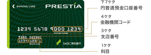 店番 支店 コード ゆうちょ銀行支店一覧 金融機関コード・銀行コード ギンコード.com